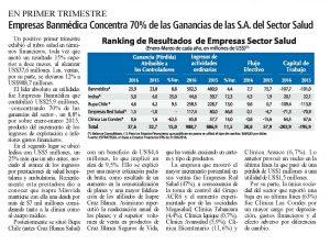 Empresas Banmédica Concentra 70% de las Ganancias de las S.A. del Sector Salud